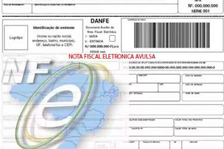 Nota Fiscal Eletrônica Avulsa